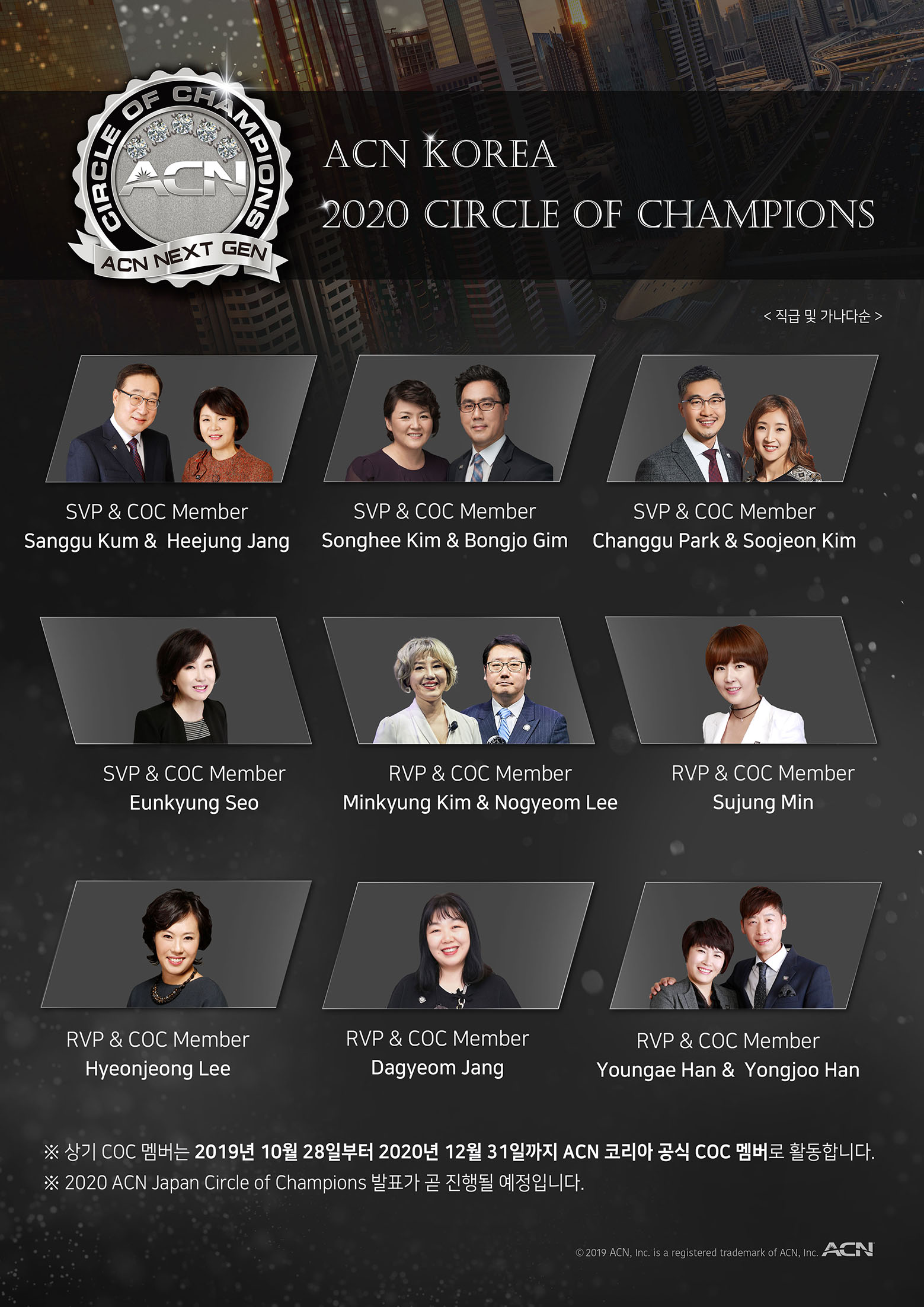 ACN KOREA 2020 Circle of Champions